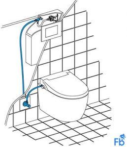 installatie wandcloset douche wc