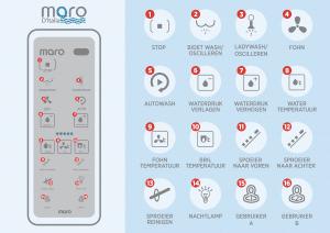 Maro D'italia DI600 Moderne Afstandsbediening