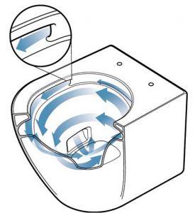 Tornado flush TOTO washlet